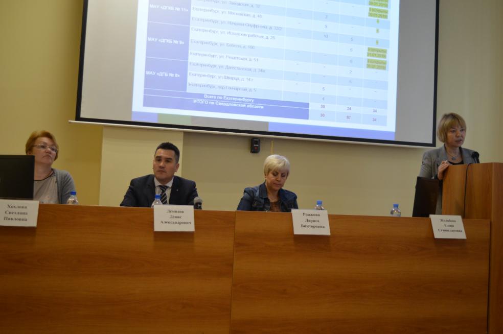 Более 65 представителей больниц Екатеринбурга приняли участие в Методическом дне по «бережливости»